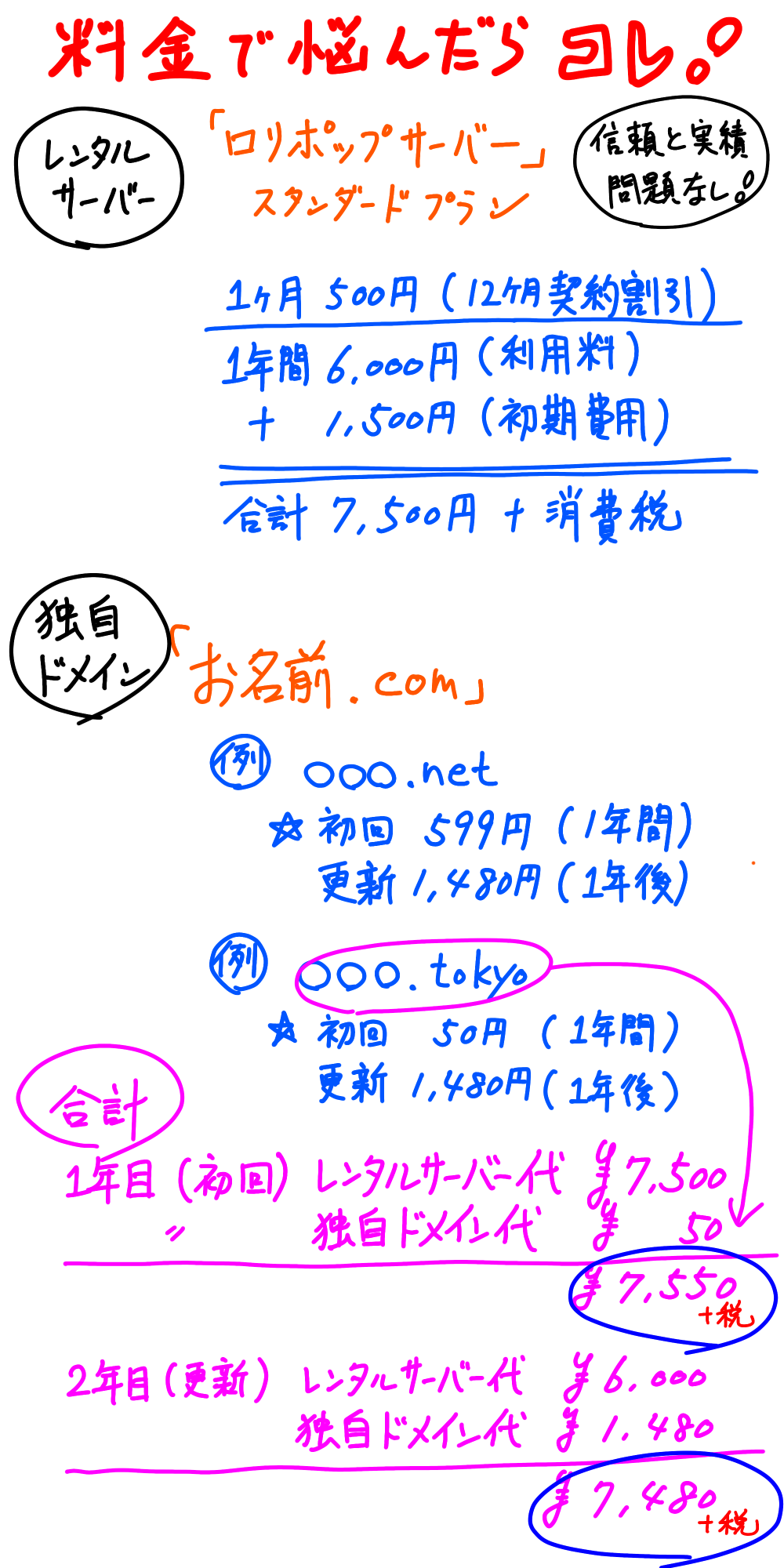 WB_setumei_01_v2